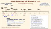 MT and LXX Chart (R Grant Jones).png